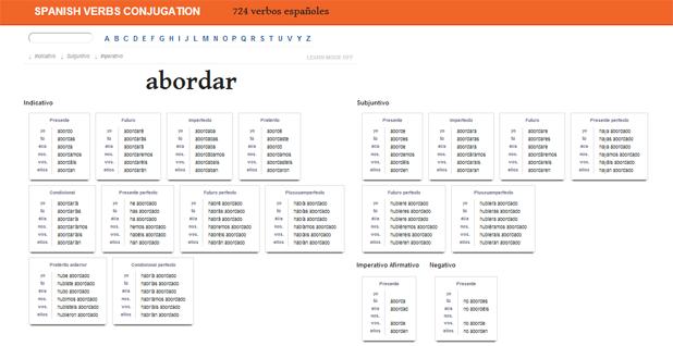 časování španělských sloves - kompletní přehled