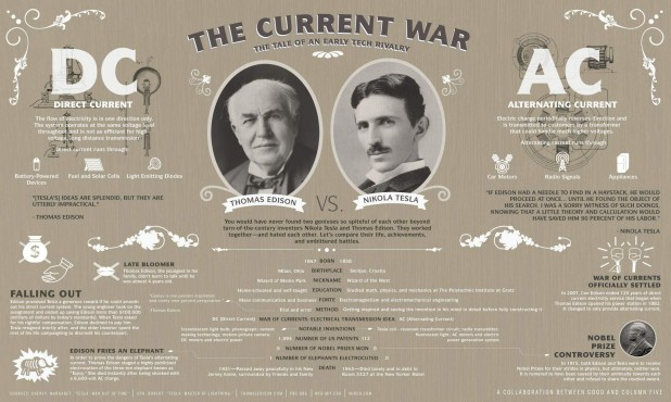edison versus tesla